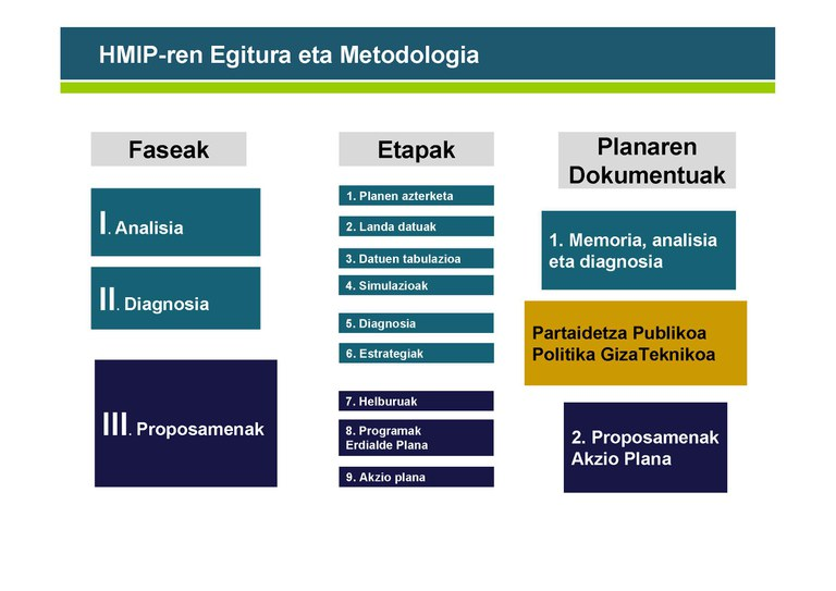 Aurkezpena_diagnosis_04